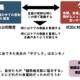 立命館大学 日本語教育事情演習 2021/6/5